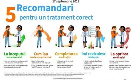 Campanie de Ziua Mondială pentru Siguranţa Pacientului, organizată pentru prima dată în România